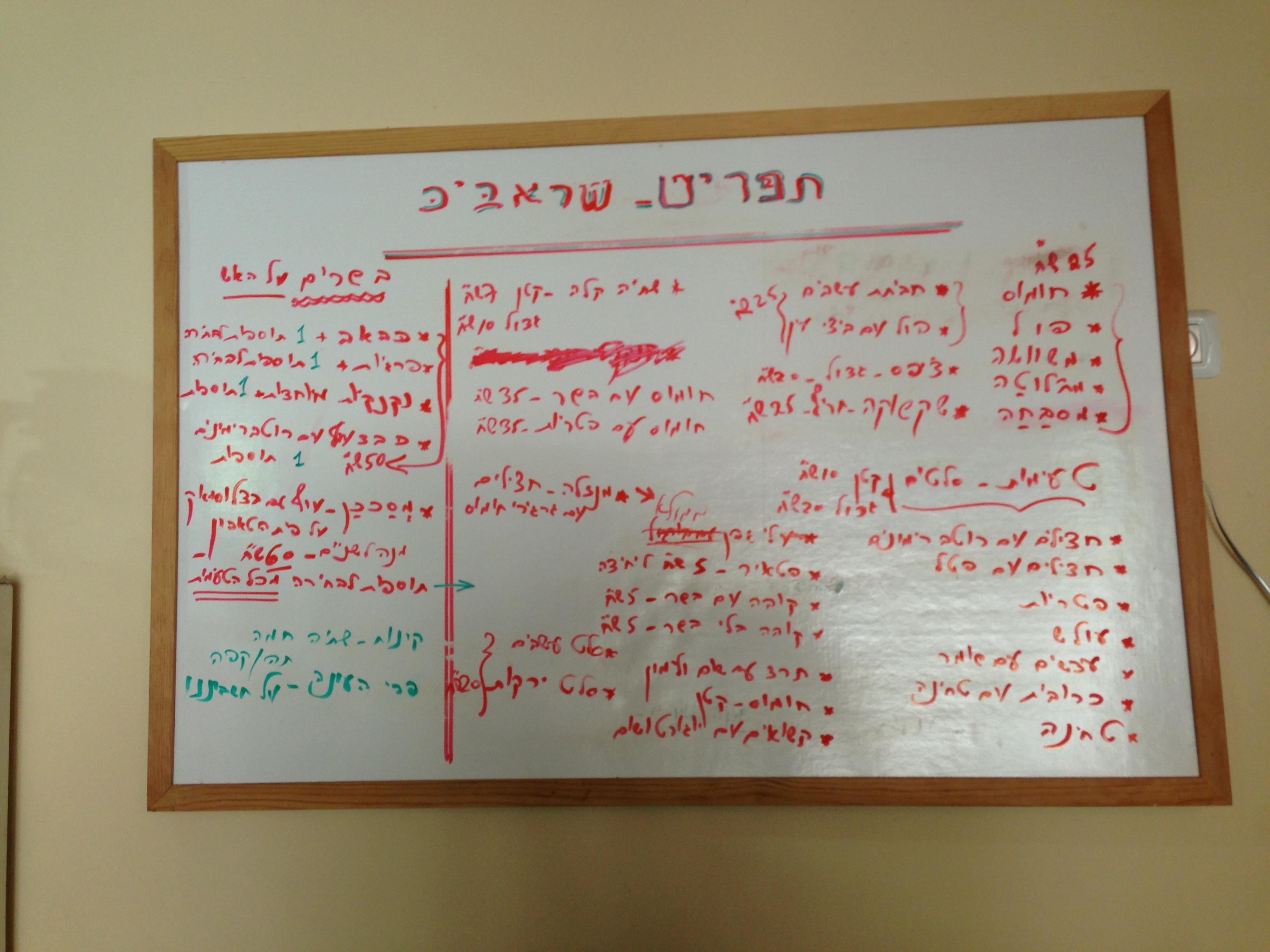 התפריט של שראביכ נכון ל2.10.2014 - לחצו כדי להגדיל. צילום והצללה על הלוח: עז תלם